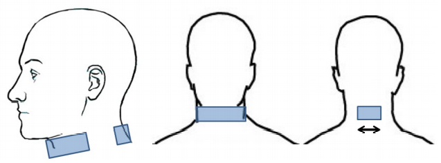 Neck Coverage Requirements